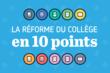 La réforme du collège en dix points