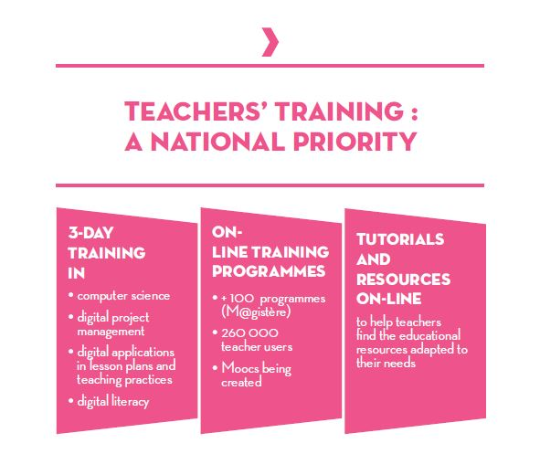 Teachers' training : a national priority