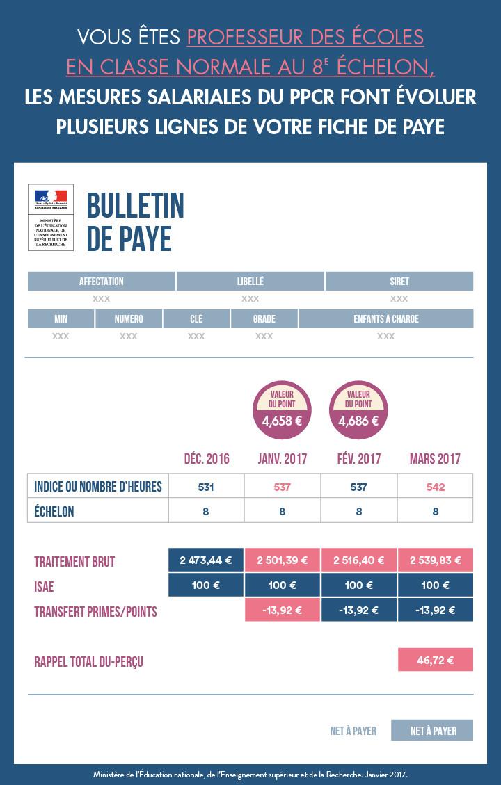 Parcours professionnels carri res et r mun rations - Grille indiciaire adjoint principal ere classe ...