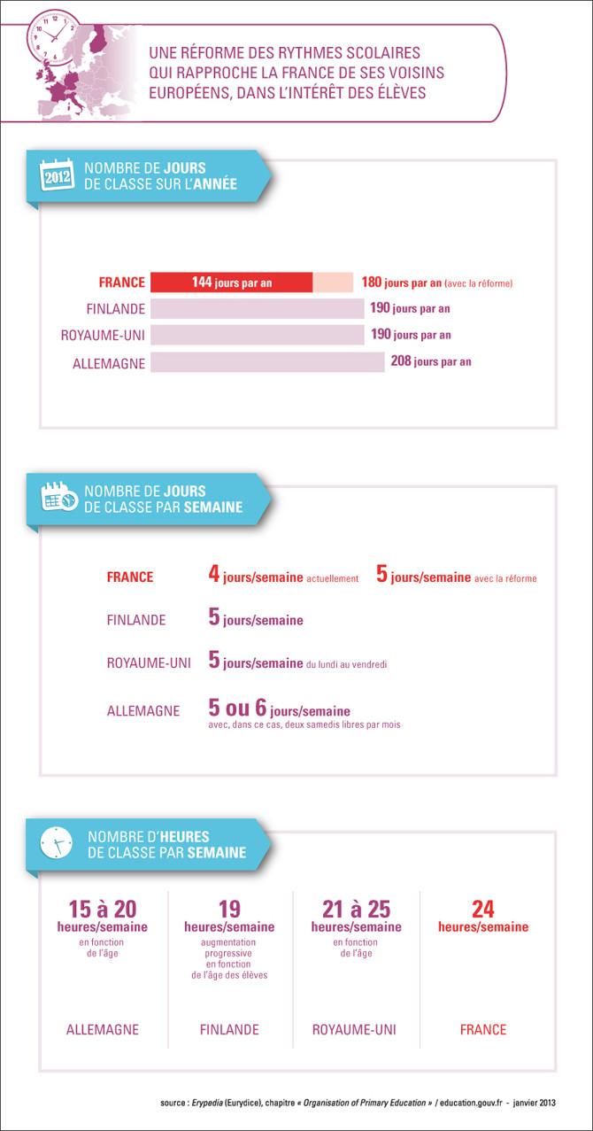 Offre d'emploi Nantes & Recherche d'emploi Nantes