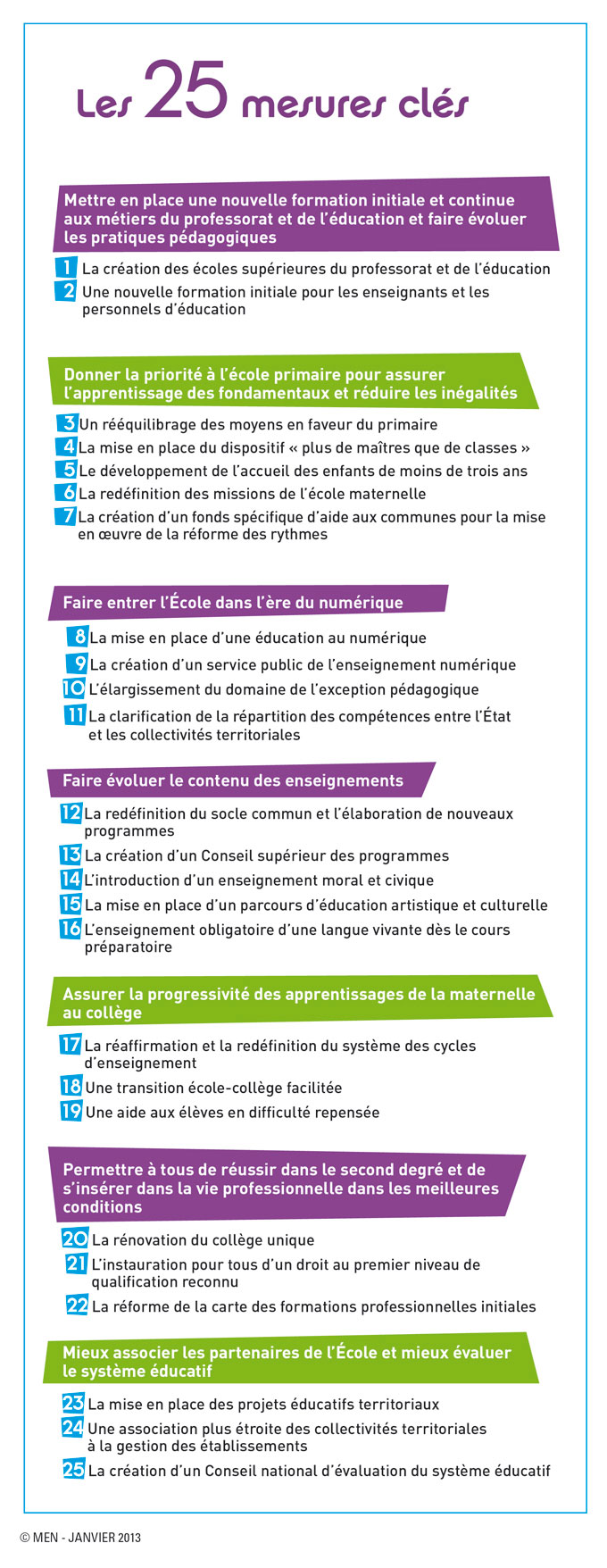 Loi-refondation-25_mesures_cles