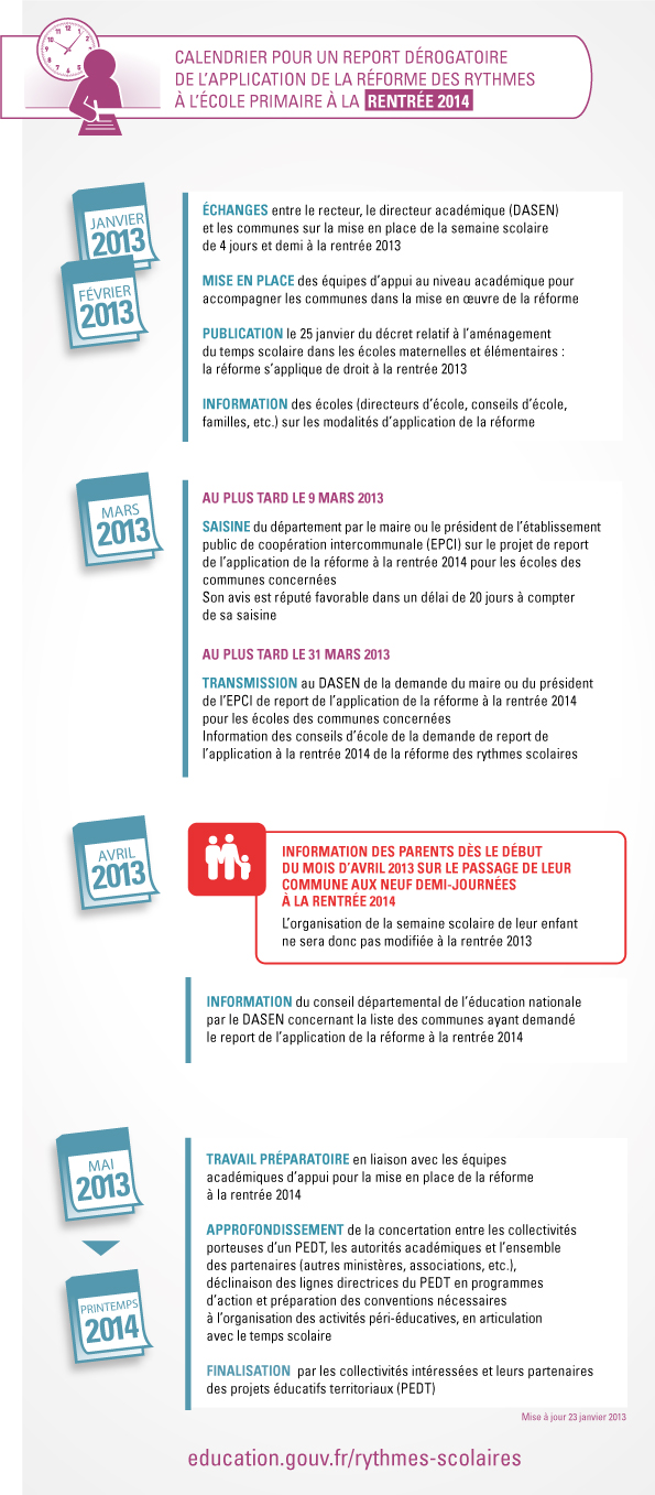 2013_rythme_scolaires_calendrier_report