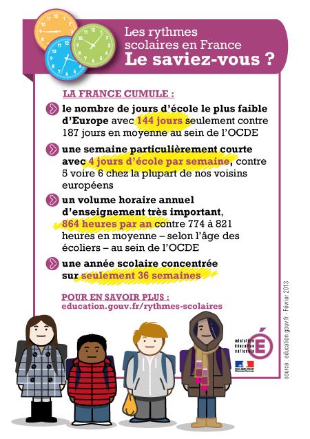 2013_rythmesco_lesaviezvous_infographie