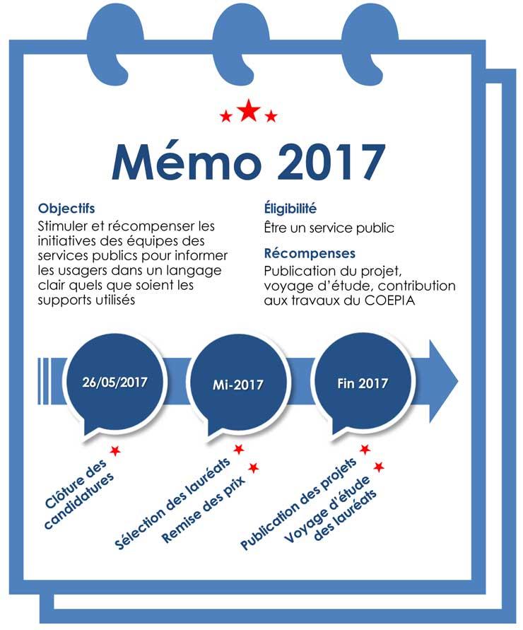 Soyons clairs - Memo 2017