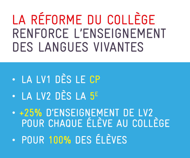 © Ministère de l'Education Nationale