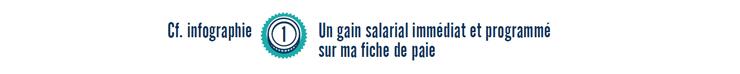 Consulter l'infographie 1: Un gain salarial immédiat et programmé sur ma fiche de paie