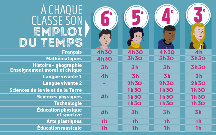 4 pages parents emploi du temps