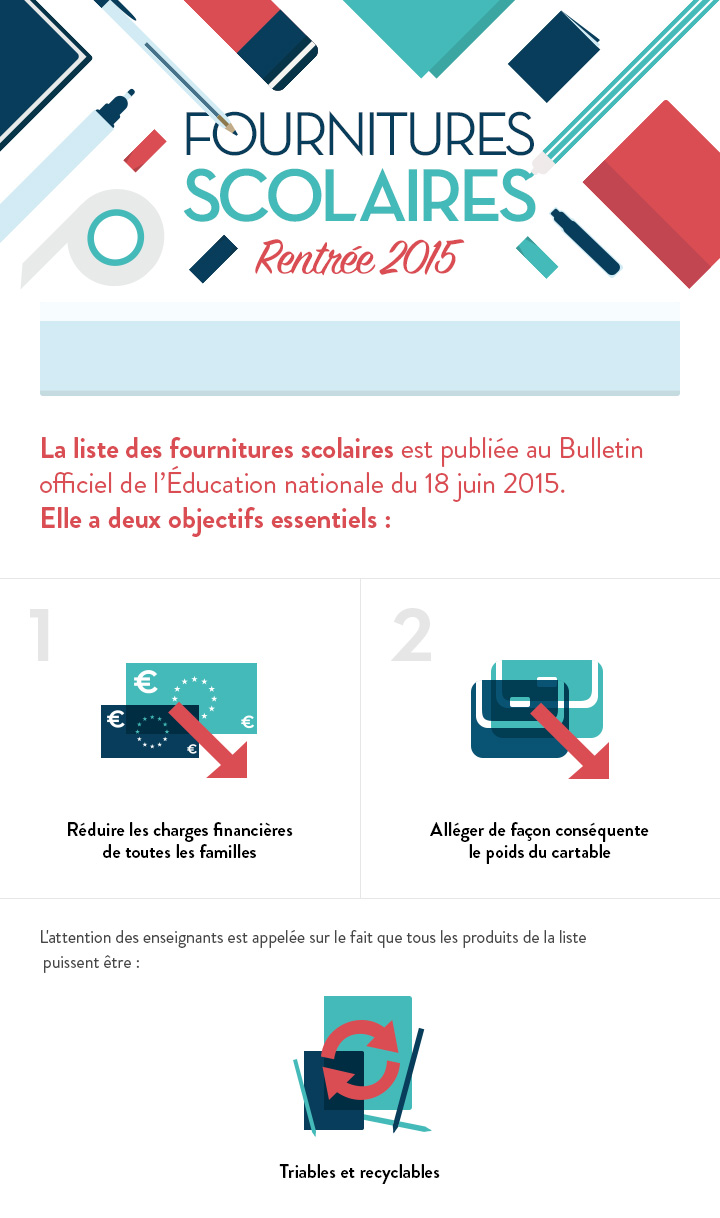 rentree 2015 education nationale