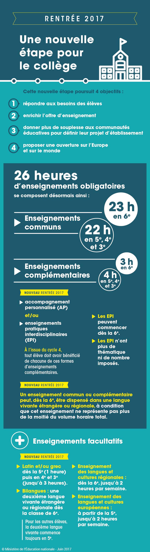 Infographie rentrée 2017 collège