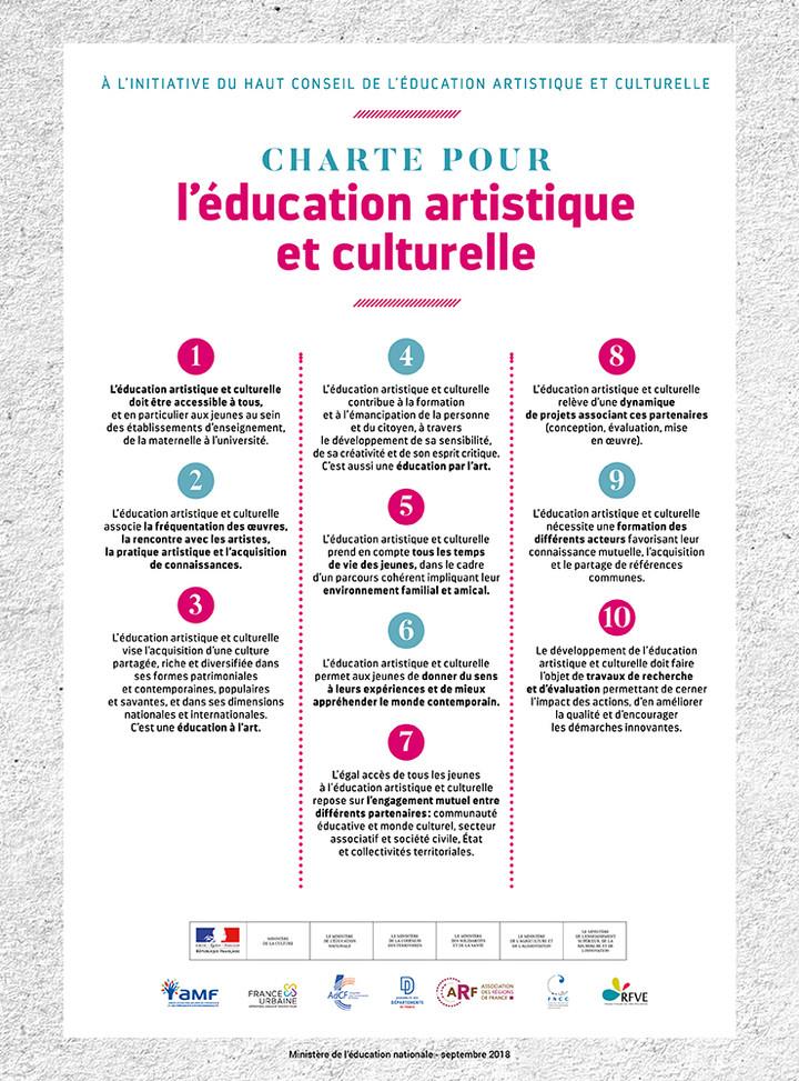 La Charte pour l'éducation artistique et culturelle