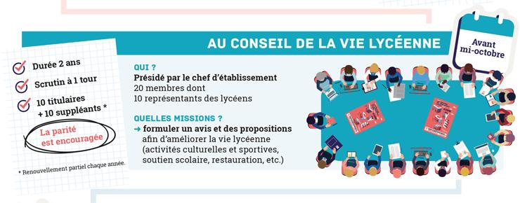 http://cache.media.education.gouv.fr/image/09_-_Septembre/43/2/Role_CVL_996432.jpg