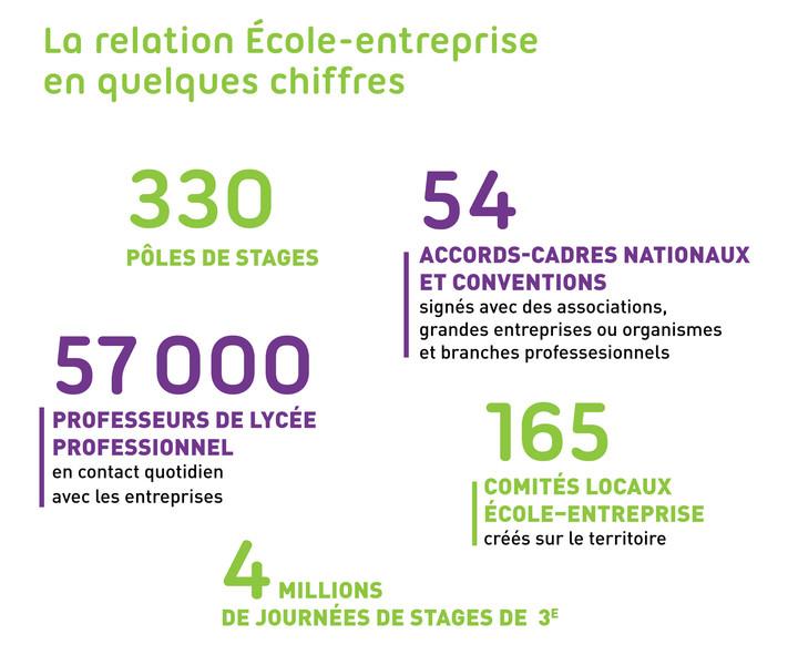 DP École Entreprise - visuel p17