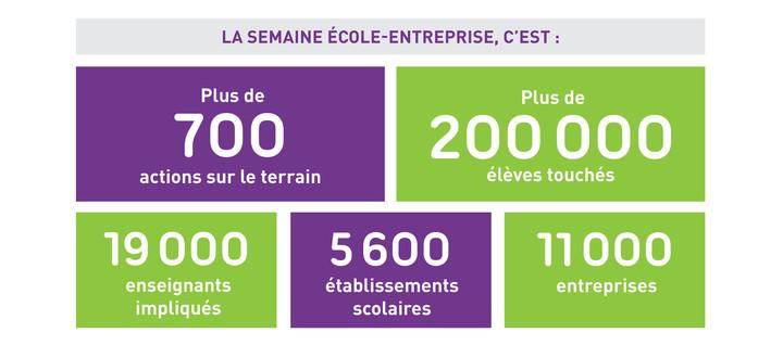 DP École Entreprise - visuel p19