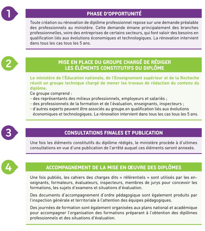 DP École Entreprise - visuel p37