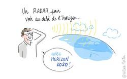 AR le radar H2020