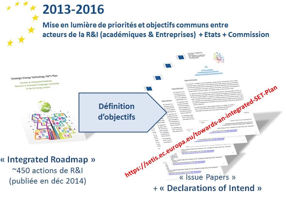 SET-Plan - Declarations of Intend