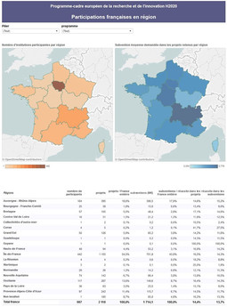 FR-participations-H2020-03