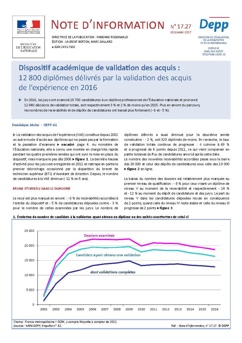 Dispositif Academique De Validation Des Acquis 12 800 Diplomes