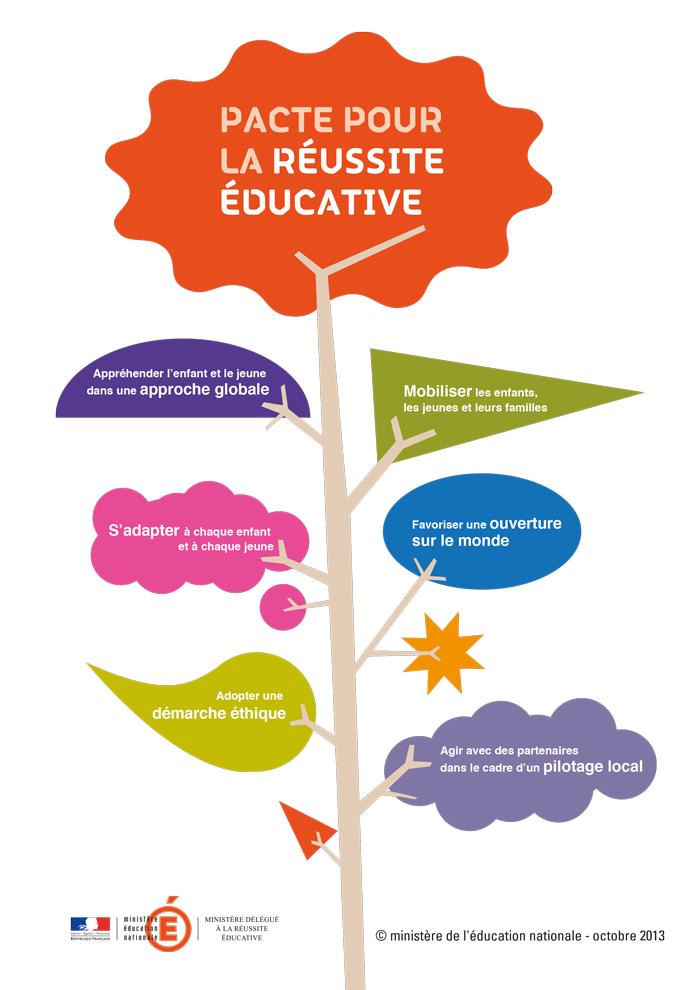 rencontre nationale de la réussite éducative