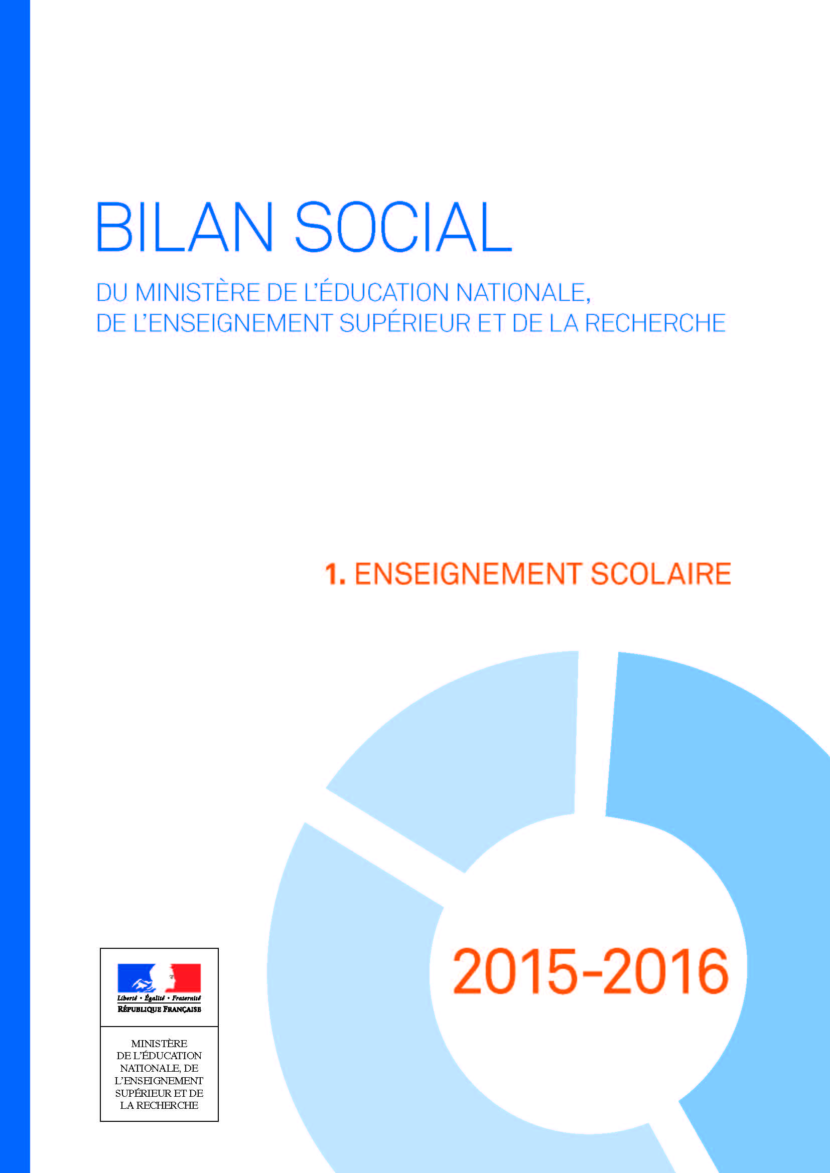 Bilan social 2015-2016