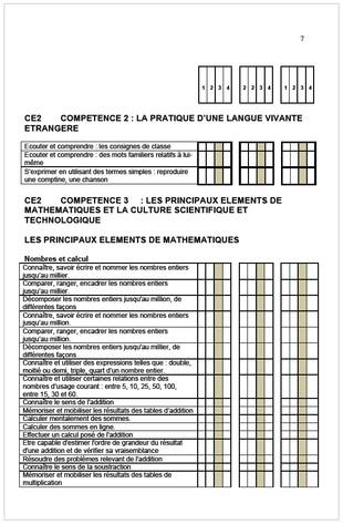 Modèle de questionnaire d'évaluation Le blog de Georges Vigreux, auteur