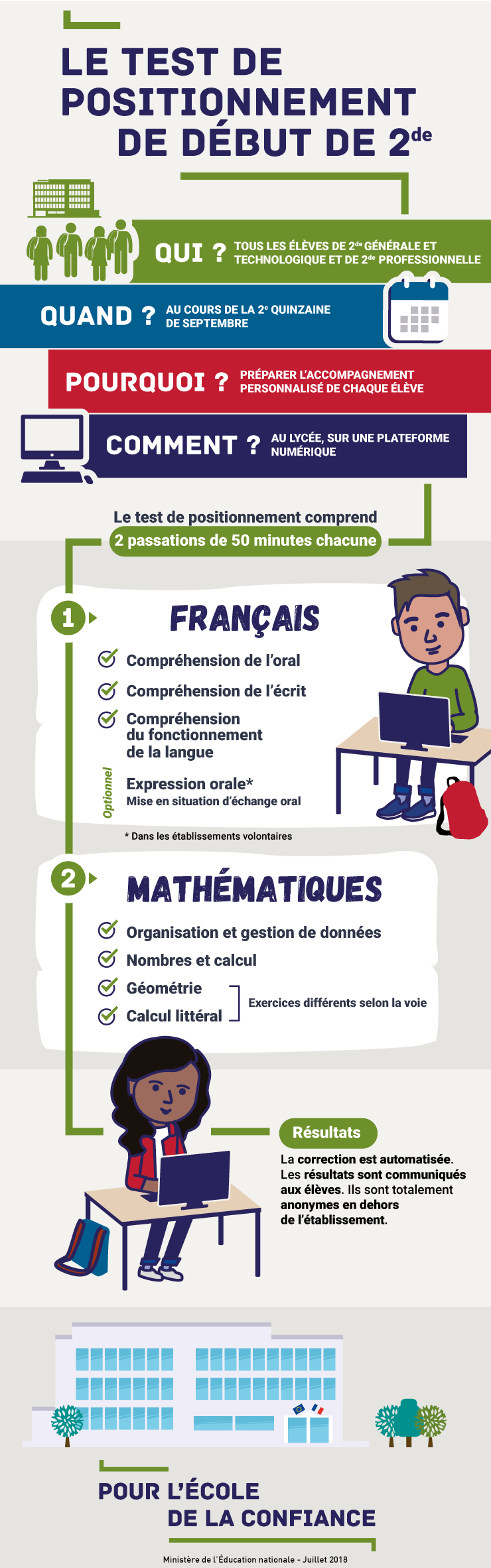 http://cache.media.education.gouv.fr/image/Lycee/12/1/2018_evaluation_2nd_infog_984121.jpg