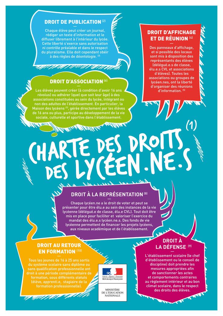 Super La charte des droits des lycéens - Ministère de l'Éducation nationale FN41