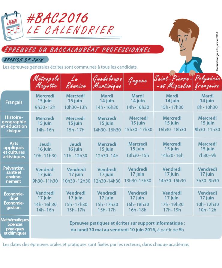 Bac 2016: calendrier des épreuves du bac professionnel