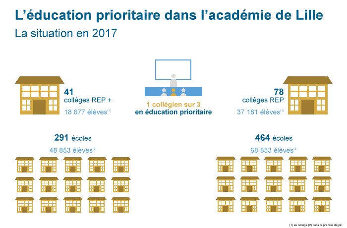 98435_EP_infographie2018
