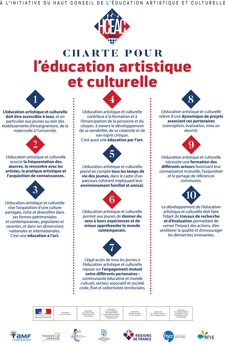 Charte EAC mai 2019