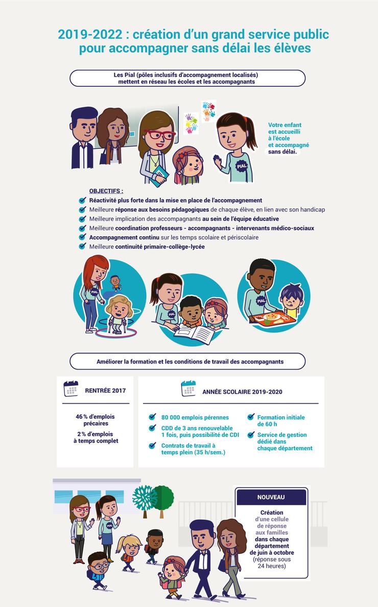 Infographie handicap 2019