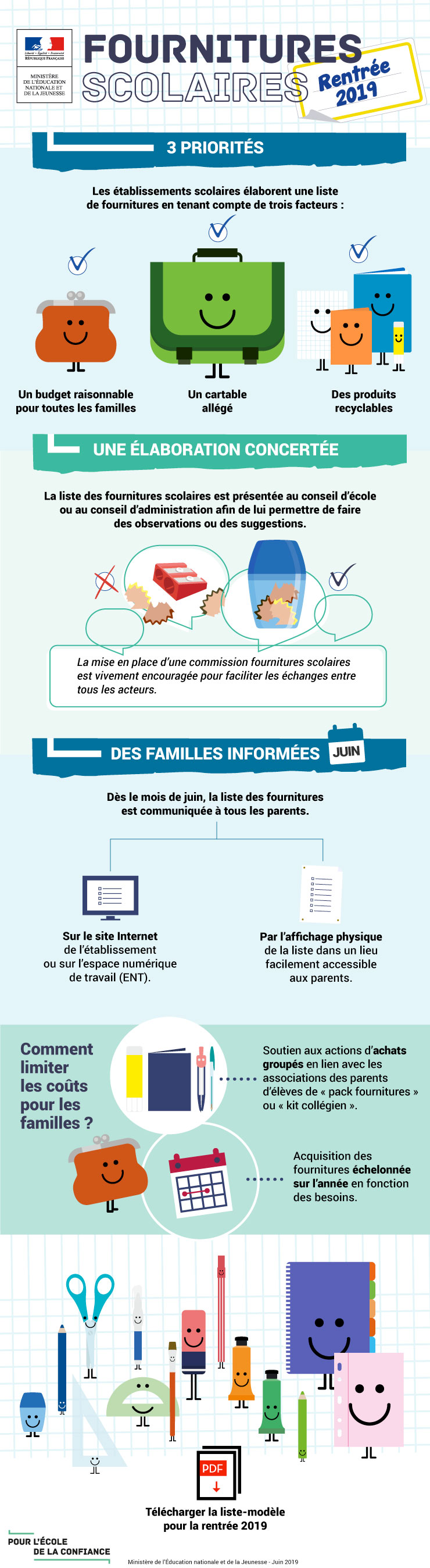 Infographie fournitures 2019