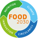 New Food 2030 logo