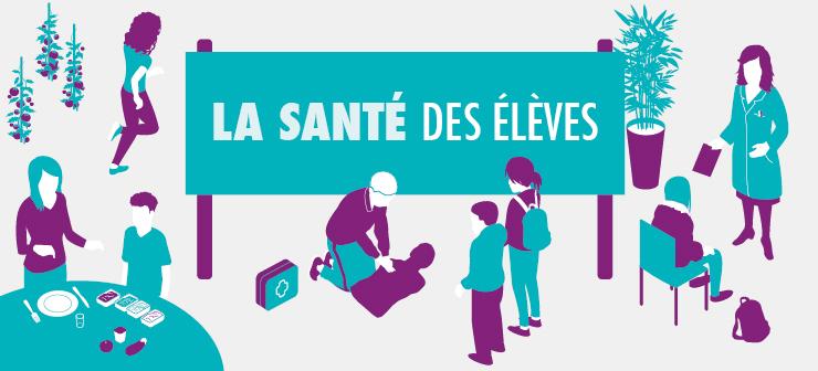 La Santé Des élèves Ministère De L éducation Nationale Et